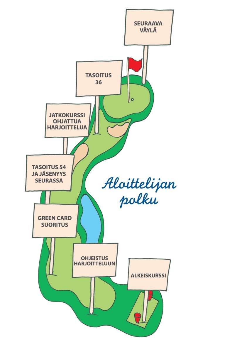 aloittelijanpolku001